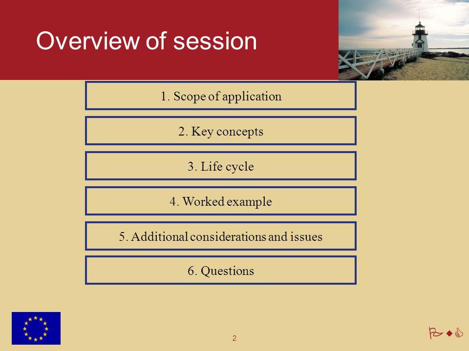 PwC Pre-financing 1. Scope of application