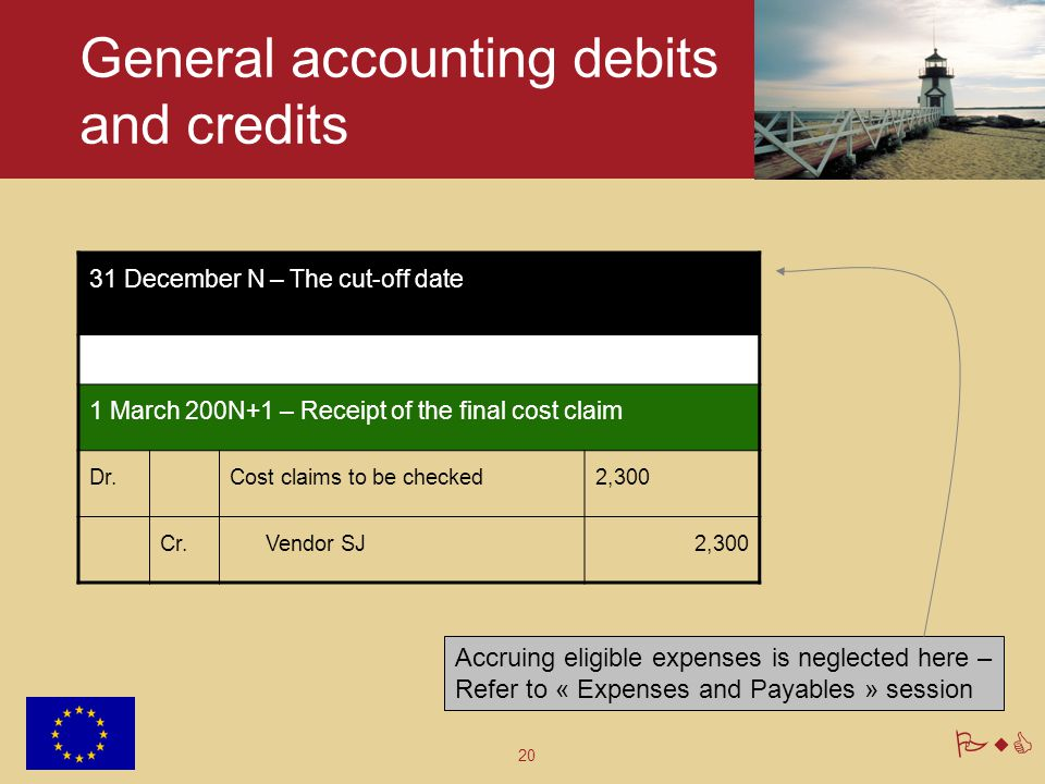 20 PwC General accounting debits and credits 31 December N – The cut-off date 1 March 200N+1 – Receipt of the final cost claim Dr.Cost claims to be ch