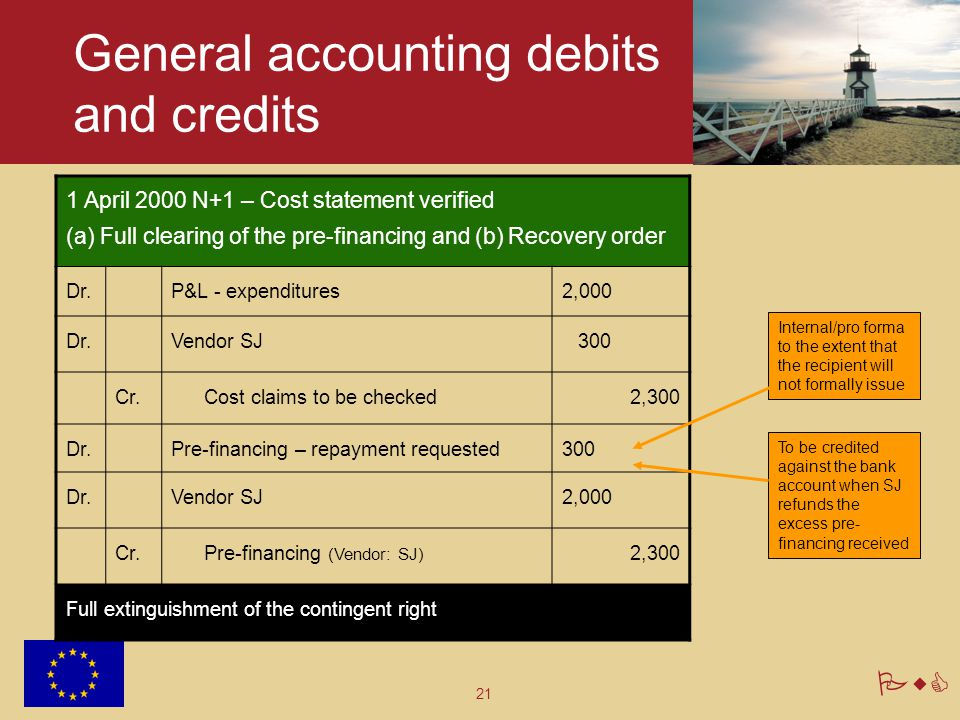 21 PwC General accounting debits and credits 1 April 2000 N+1 – Cost statement verified (a) Full clearing of the pre-financing and (b) Recovery order