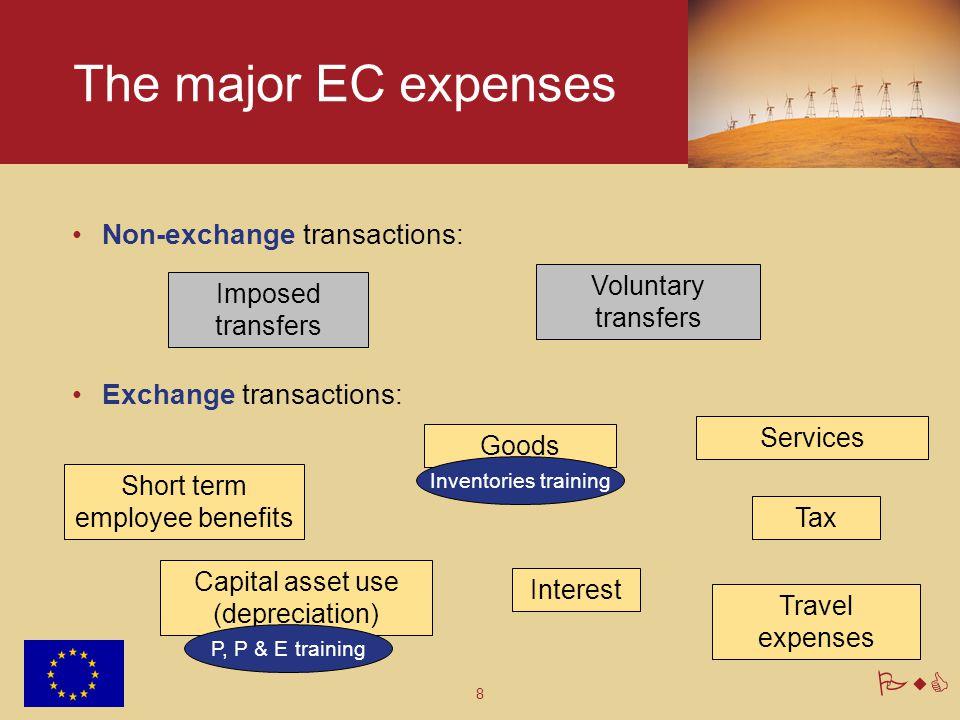 8 PwC The major EC expenses Non-exchange transactions: Exchange transactions: Short term employee benefits Services Capital asset use (depreciation) I