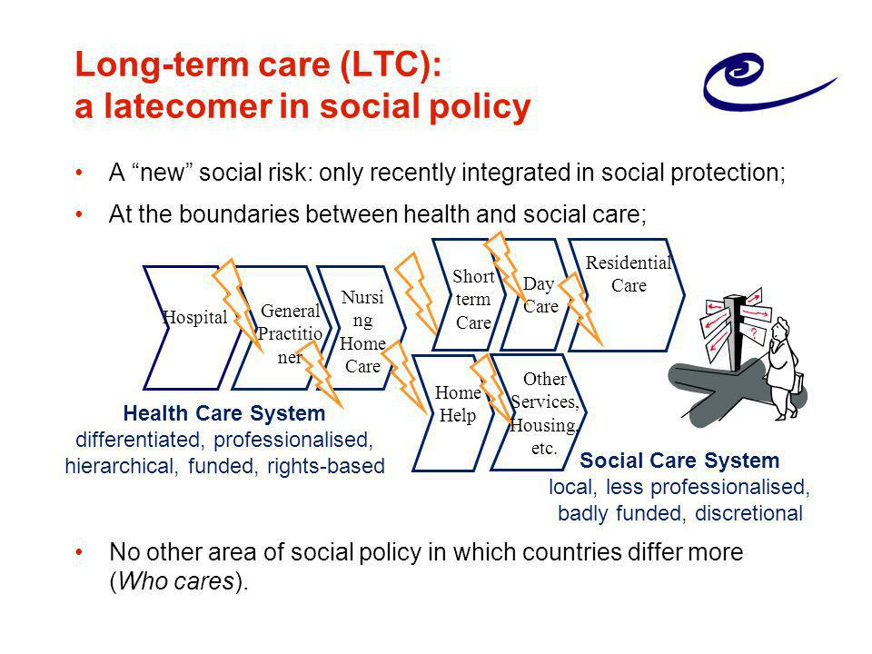 """Long-term care (LTC): a latecomer in social policy A """"new"""" social risk: only recently integrated in social protection; At the boundaries between healt"""