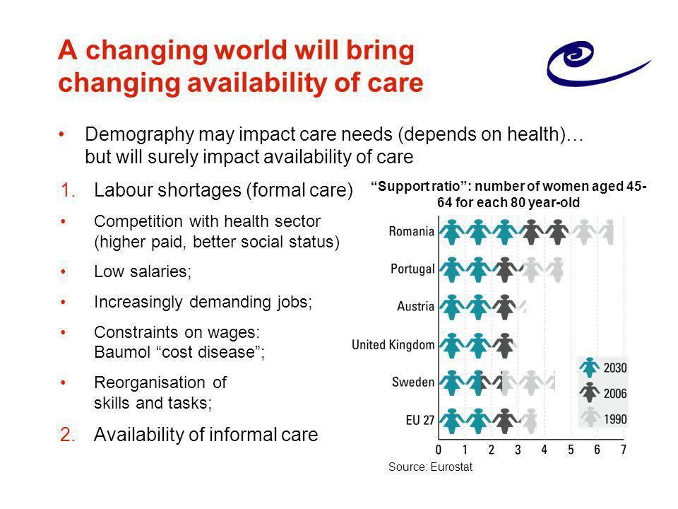 A changing world will bring changing availability of care Demography may impact care needs (depends on health)… but will surely impact availability of