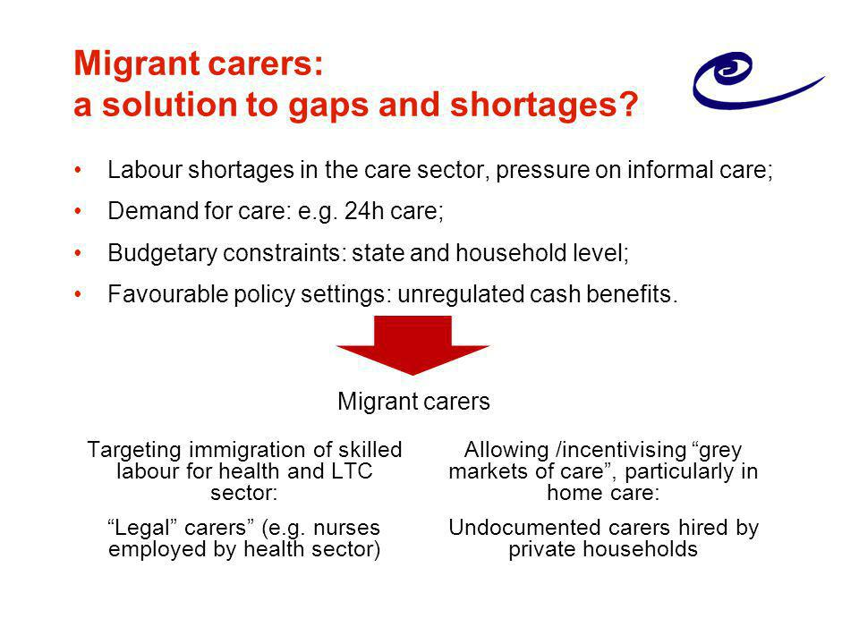 Migrant carers: a solution to gaps and shortages? Labour shortages in the care sector, pressure on informal care; Demand for care: e.g. 24h care; Budg