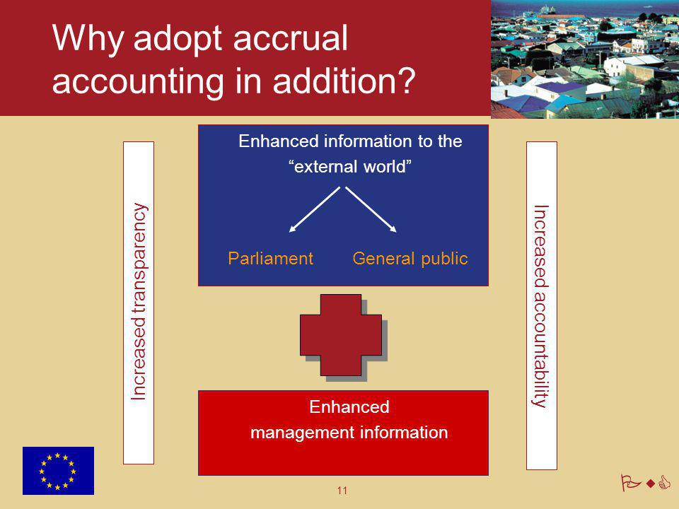 "11 PwC Why adopt accrual accounting in addition? Enhanced information to the ""external world"" Enhanced management information ParliamentGeneral public"