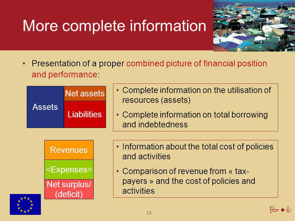 13 PwC More complete information Presentation of a proper combined picture of financial position and performance: Assets Net assets Liabilities Comple
