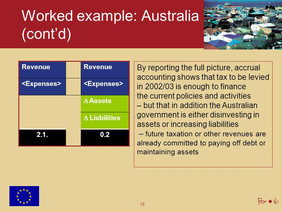 15 PwC Worked example: Australia (cont'd) Revenue  Assets  Liabilities 2.1.0.2 By reporting the full picture, accrual accounting shows that tax to b