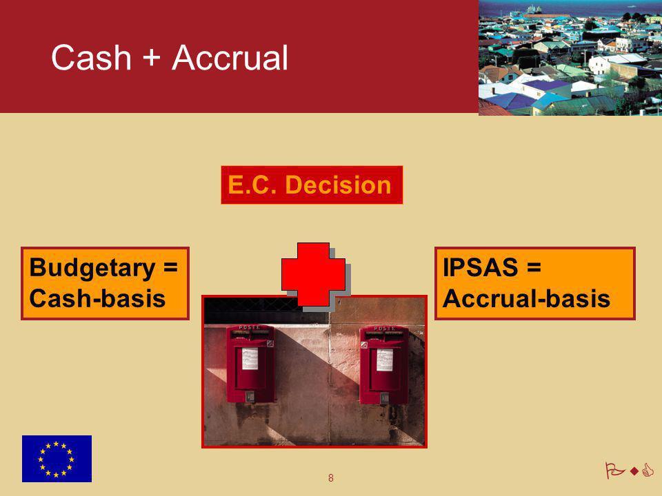 8 PwC Cash + Accrual Budgetary = Cash-basis IPSAS = Accrual-basis E.C. Decision
