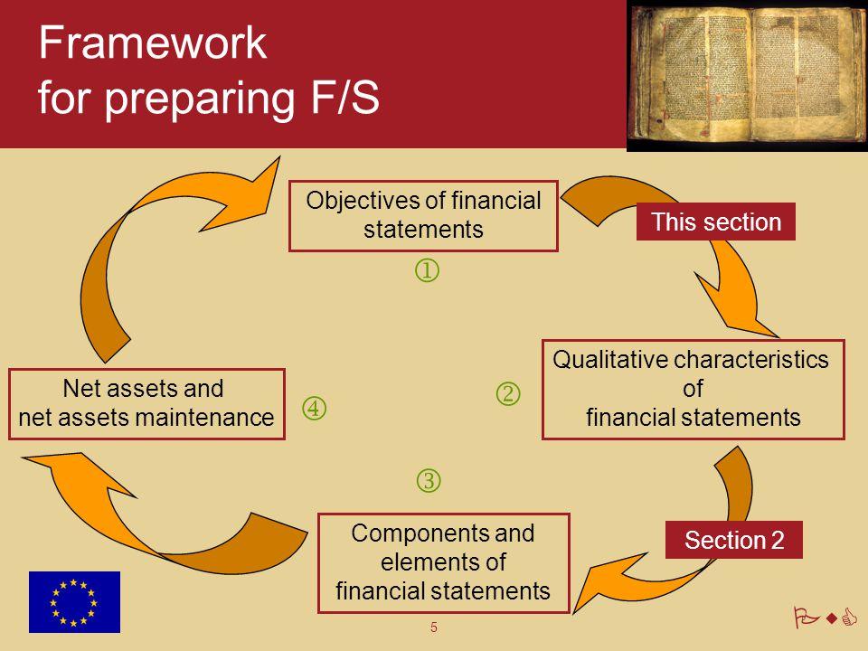 5 PwC Framework for preparing F/S Qualitative characteristics of financial statements Components and elements of financial statements Objectives of fi
