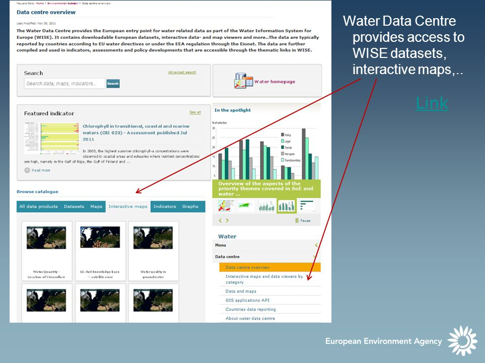 User statistics from EEA web pages - water most popular !