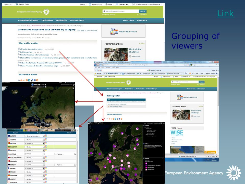 User statistics from EEA water web pages – interactive maps most popular !