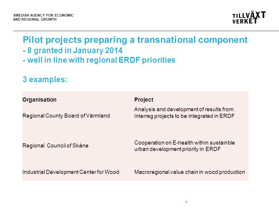 SWEDISH AGENCY FOR ECONOMIC AND REGIONAL GROWTH Pilot projects preparing a transnational component - 8 granted in January 2014 - well in line with regional ERDF priorities 3 examples: 7 OrganisationProject Regional County Board of Värmland Analysis and development of results from Interreg projects to be integrated in ERDF Regional Council of Skåne Cooperation on E-health within sustainble urban development priority in ERDF Industrial Development Center for WoodMacroregional value chain in wood production