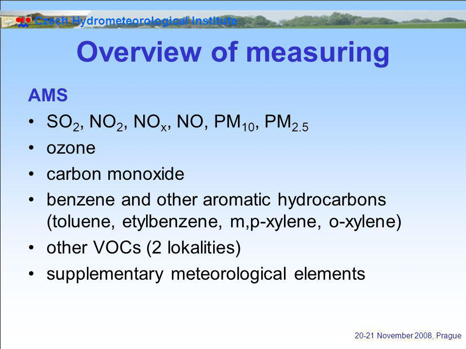 Czech Hydrometeorological Institute 20-21 November 2008, Prague Overview of measuring AMS SO 2, NO 2, NO x, NO, PM 10, PM 2.5 ozone carbon monoxide benzene and other aromatic hydrocarbons (toluene, etylbenzene, m,p-xylene, o-xylene) other VOCs (2 lokalities) supplementary meteorological elements