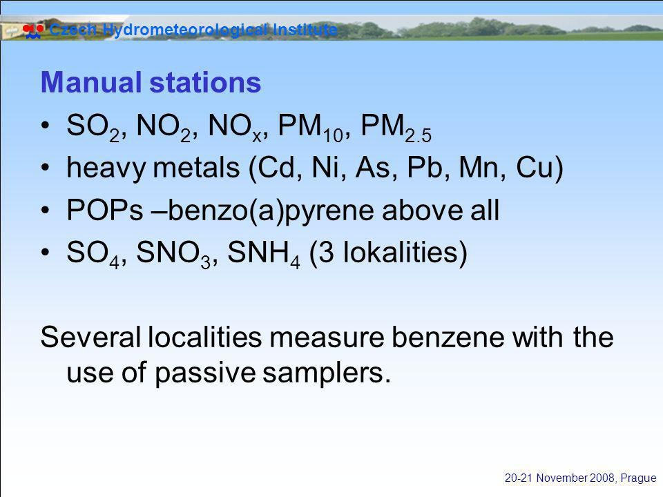 Czech Hydrometeorological Institute 20-21 November 2008, Prague Manual stations SO 2, NO 2, NO x, PM 10, PM 2.5 heavy metals (Cd, Ni, As, Pb, Mn, Cu) POPs –benzo(a)pyrene above all SO 4, SNO 3, SNH 4 (3 lokalities) Several localities measure benzene with the use of passive samplers.