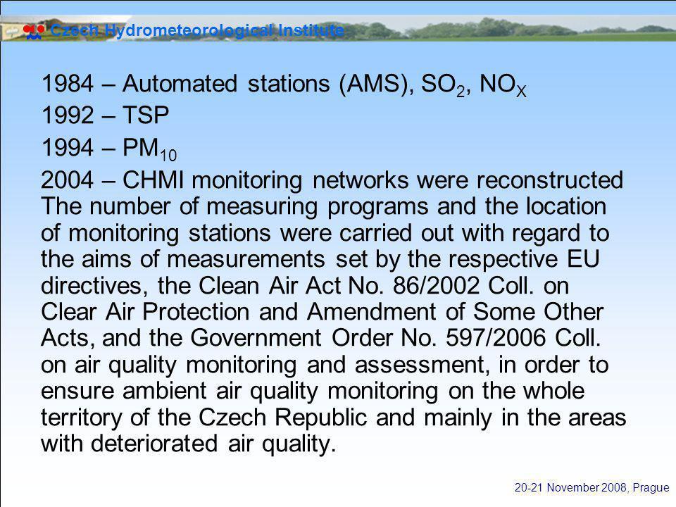 Czech Hydrometeorological Institute 20-21 November 2008, Prague 1984 – Automated stations (AMS), SO 2, NO X 1992 – TSP 1994 – PM 10 2004 – CHMI monito