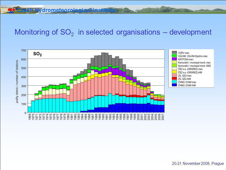 Czech Hydrometeorological Institute 20-21 November 2008, Prague Monitoring of SO 2 in selected organisations – development