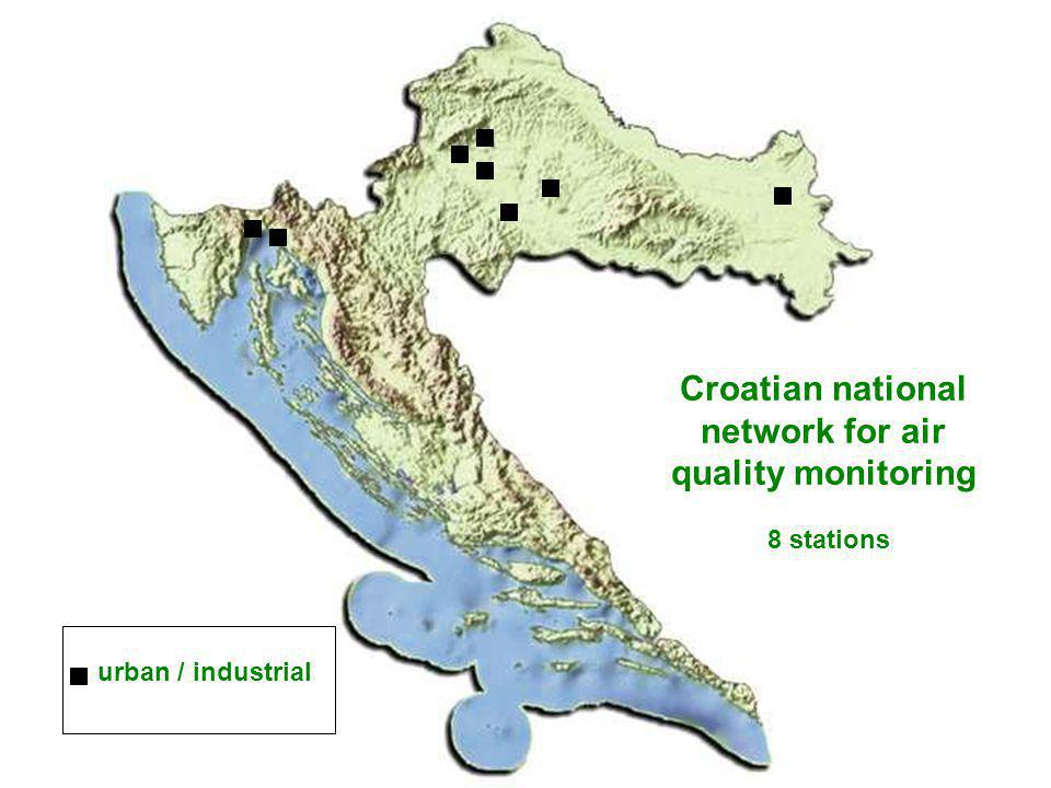 Croatian national network for air quality monitoring 8 stations urban / industrial