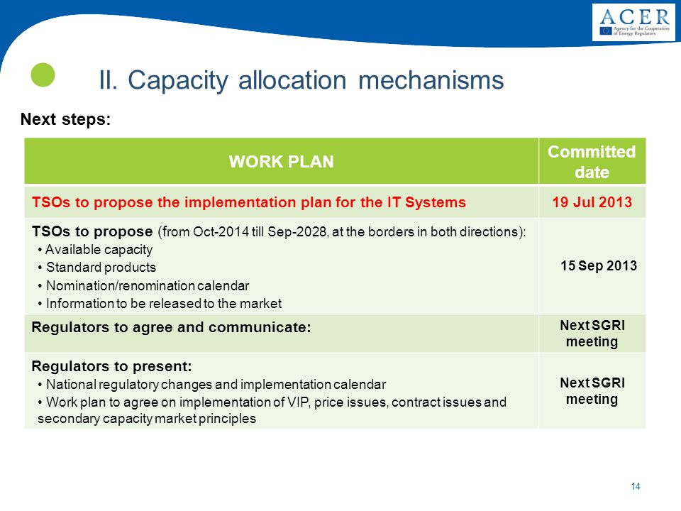14 II. Capacity allocation mechanisms Next steps: WORK PLAN Committed date TSOs to propose the implementation plan for the IT Systems19 Jul 2013 TSOs