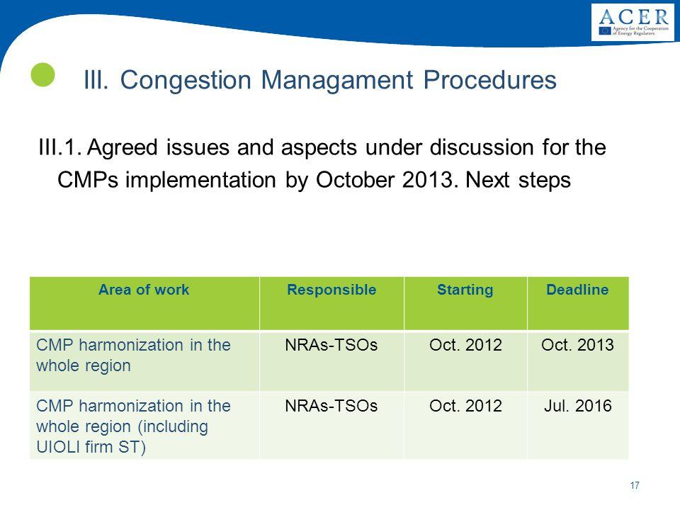 17 III. Congestion Managament Procedures III.1.