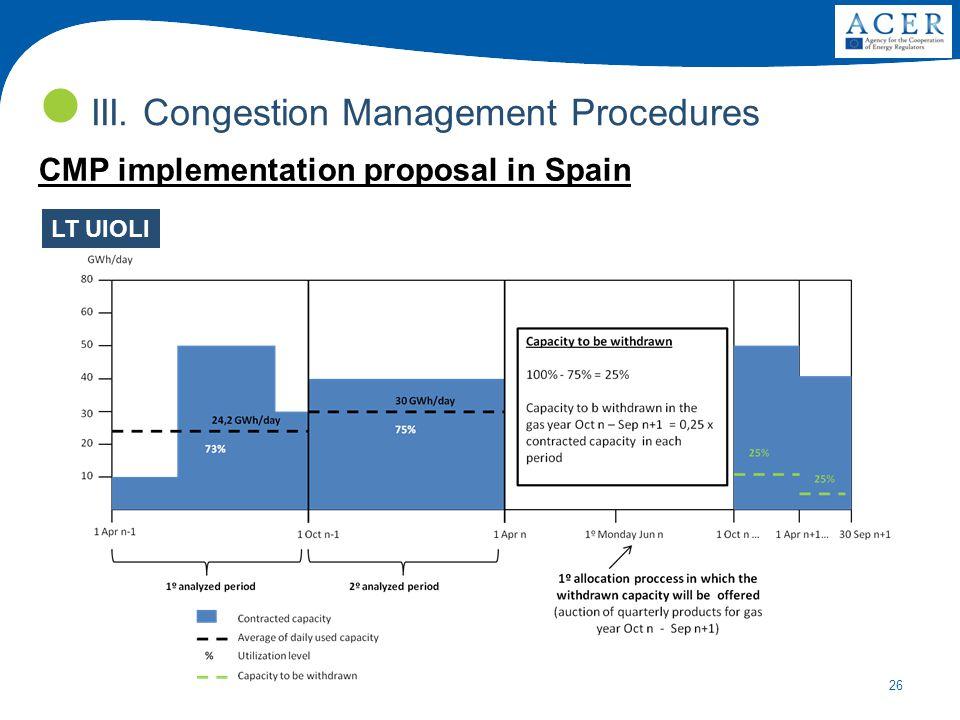 26 III. Congestion Management Procedures LT UIOLI CMP implementation proposal in Spain