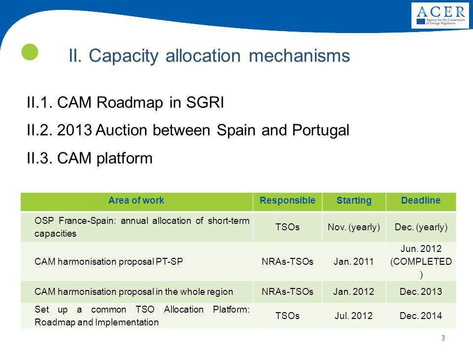 3 II. Capacity allocation mechanisms II.1. CAM Roadmap in SGRI II.2.
