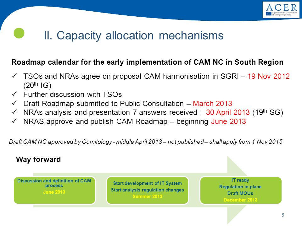 5 Roadmap calendar for the early implementation of CAM NC in South Region TSOs and NRAs agree on proposal CAM harmonisation in SGRI – 19 Nov 2012 (20