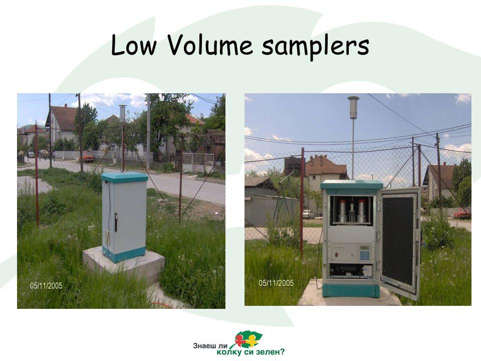 Low Volume samplers