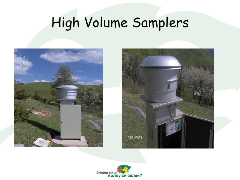 High Volume Samplers