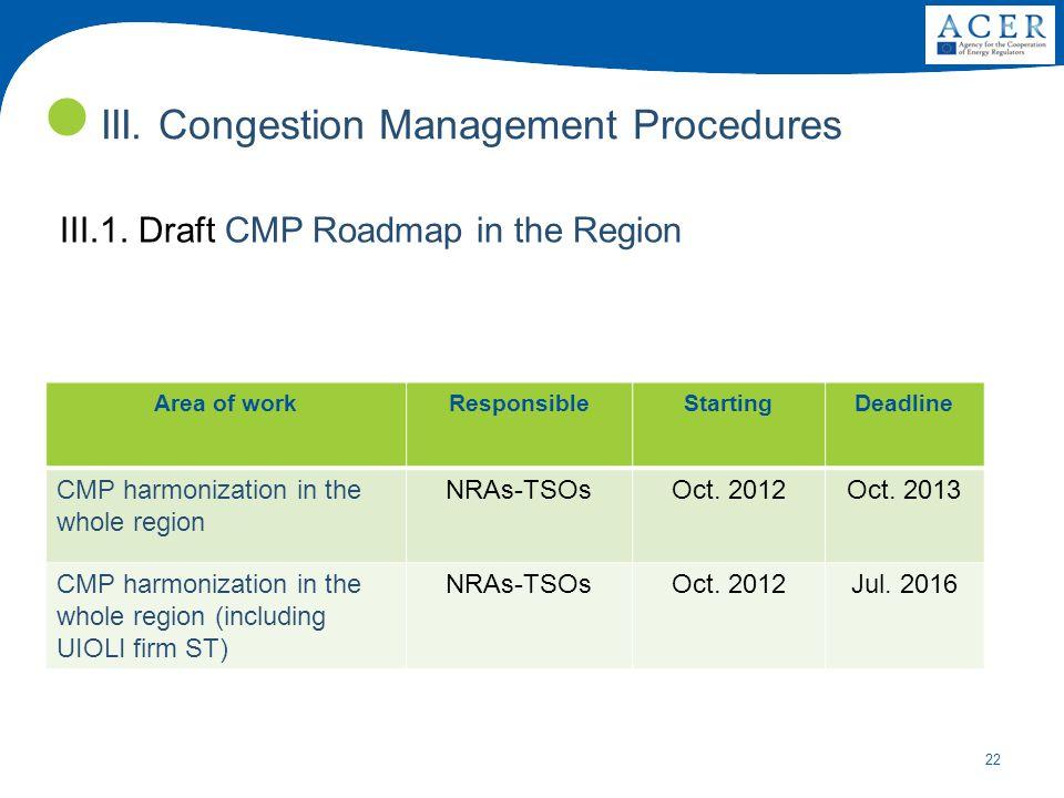 22 III. Congestion Management Procedures III.1. Draft CMP Roadmap in the Region Area of workResponsibleStartingDeadline CMP harmonization in the whole