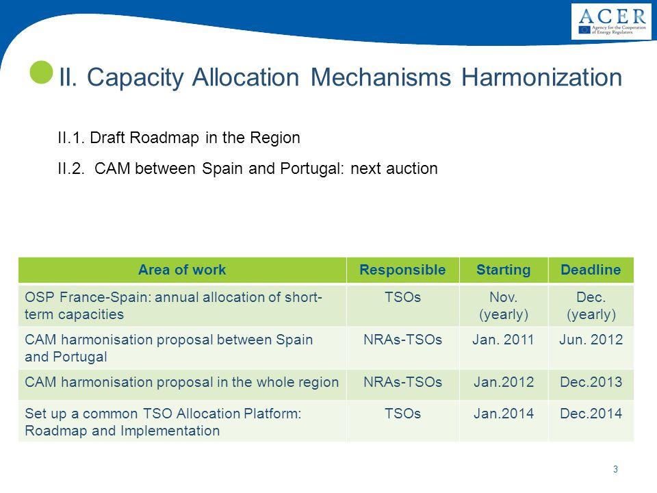 3 II. Capacity Allocation Mechanisms Harmonization Area of workResponsibleStartingDeadline OSP France-Spain: annual allocation of short- term capaciti