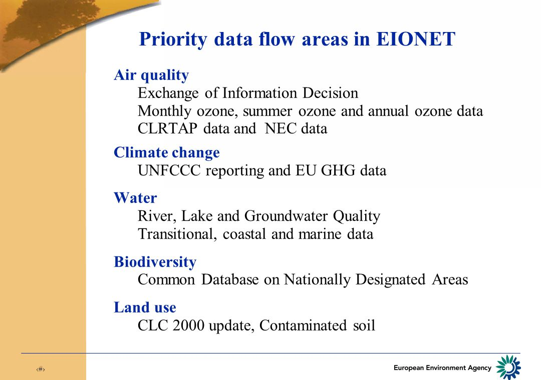 8 Priority data flow areas in EIONET Air quality Exchange of Information Decision Monthly ozone, summer ozone and annual ozone data CLRTAP data and NE