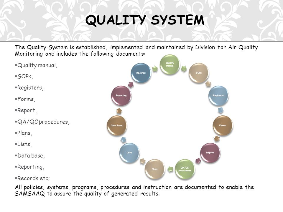 The Quality System is established, implemented and maintained by Division for Air Quality Monitoring and includes the following documents:  Quality manual,  SOPs,  Registers,  Forms,  Report,  QA/QC procedures,  Plans,  Lists,  Data base,  Reporting,  Records etc; All policies, systems, programs, procedures and instruction are documented to enable the SAMSAAQ to assure the quality of generated results.