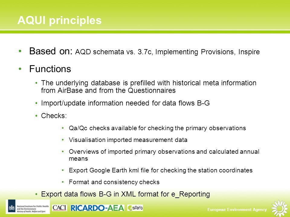 European Environment Agency AQUI principles Based on: AQD schemata vs.