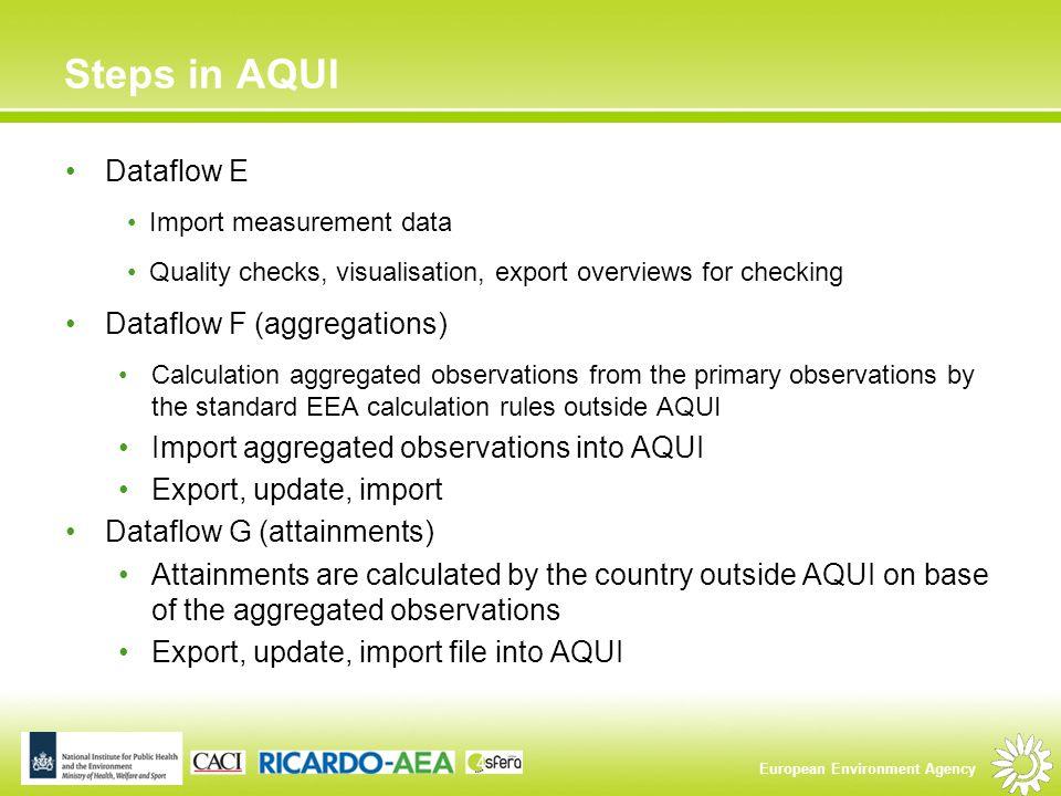 European Environment Agency Steps in AQUI Dataflow E Import measurement data Quality checks, visualisation, export overviews for checking Dataflow F (