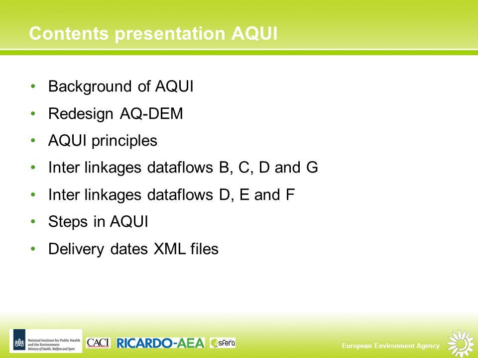 Contents presentation AQUI Background of AQUI Redesign AQ-DEM AQUI principles Inter linkages dataflows B, C, D and G Inter linkages dataflows D, E and F Steps in AQUI Delivery dates XML files