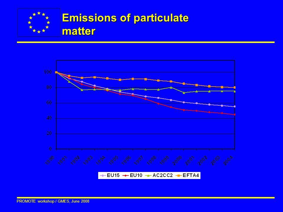 PROMOTE workshop / GMES, June 2008 Emissions of particulate matter