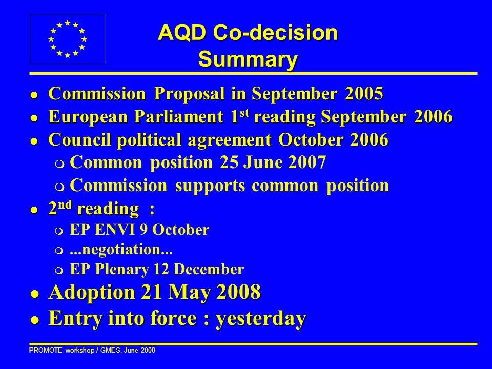 PROMOTE workshop / GMES, June 2008 AQD Co-decision Summary l Commission Proposal in September 2005 l European Parliament 1 st reading September 2006 l