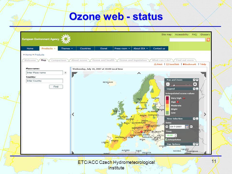 11 ETC/ACC Czech Hydrometeorological Institute Ozone web - status