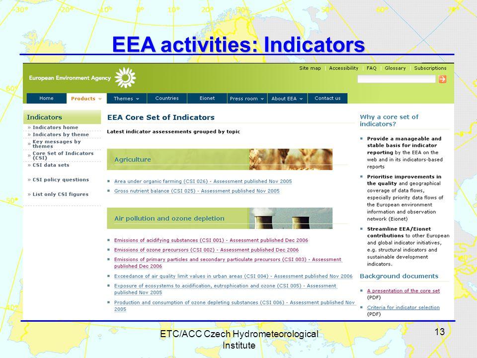 13 ETC/ACC Czech Hydrometeorological Institute EEA activities: Indicators