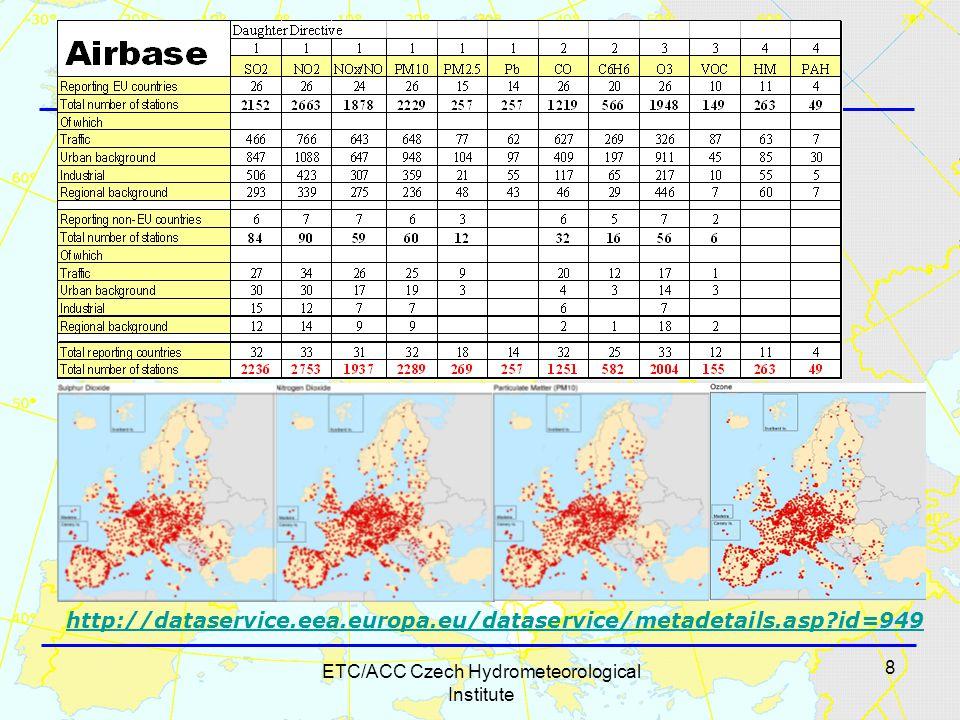 8 ETC/ACC Czech Hydrometeorological Institute http://dataservice.eea.europa.eu/dataservice/metadetails.asp id=949