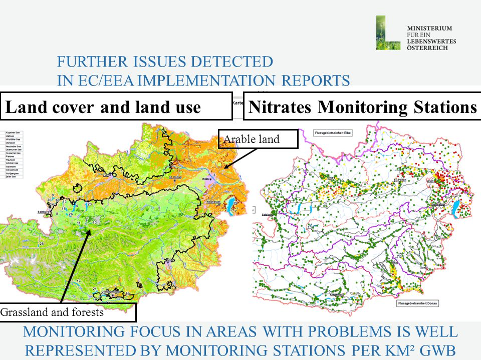 Grassland and forests Arable land Land cover and land useNitrates Monitoring Stations FURTHER ISSUES DETECTED IN EC/EEA IMPLEMENTATION REPORTS MONITORING FOCUS IN AREAS WITH PROBLEMS IS WELL REPRESENTED BY MONITORING STATIONS PER KM² GWB