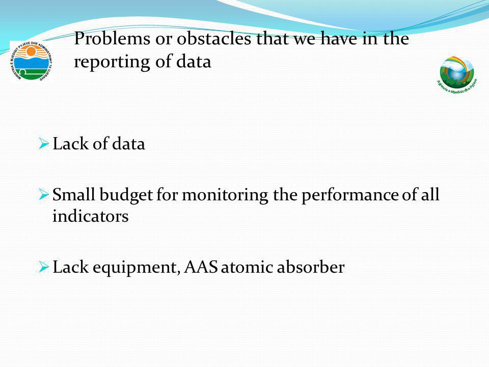  Lack of data  Small budget for monitoring the performance of all indicators  Lack equipment, AAS atomic absorber Problems or obstacles that we hav