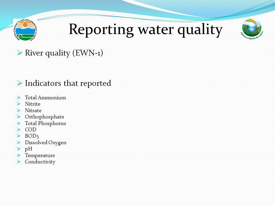  River quality (EWN-1)  Indicators that reported  Total Ammonium  Nitrite  Nitrate  Orthophosphate  Total Phosphorus  COD  BOD5  Dissolved O
