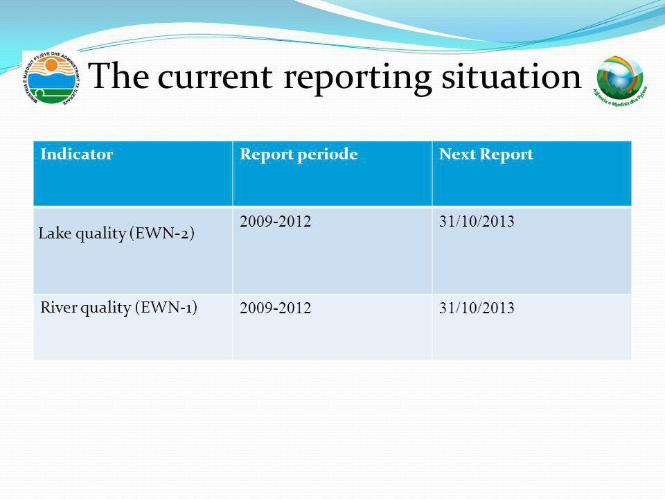 IndicatorReport periodeNext Report Lake quality (EWN-2) 2009-201231/10/2013 River quality (EWN-1) 2009-201231/10/2013 The current reporting situation