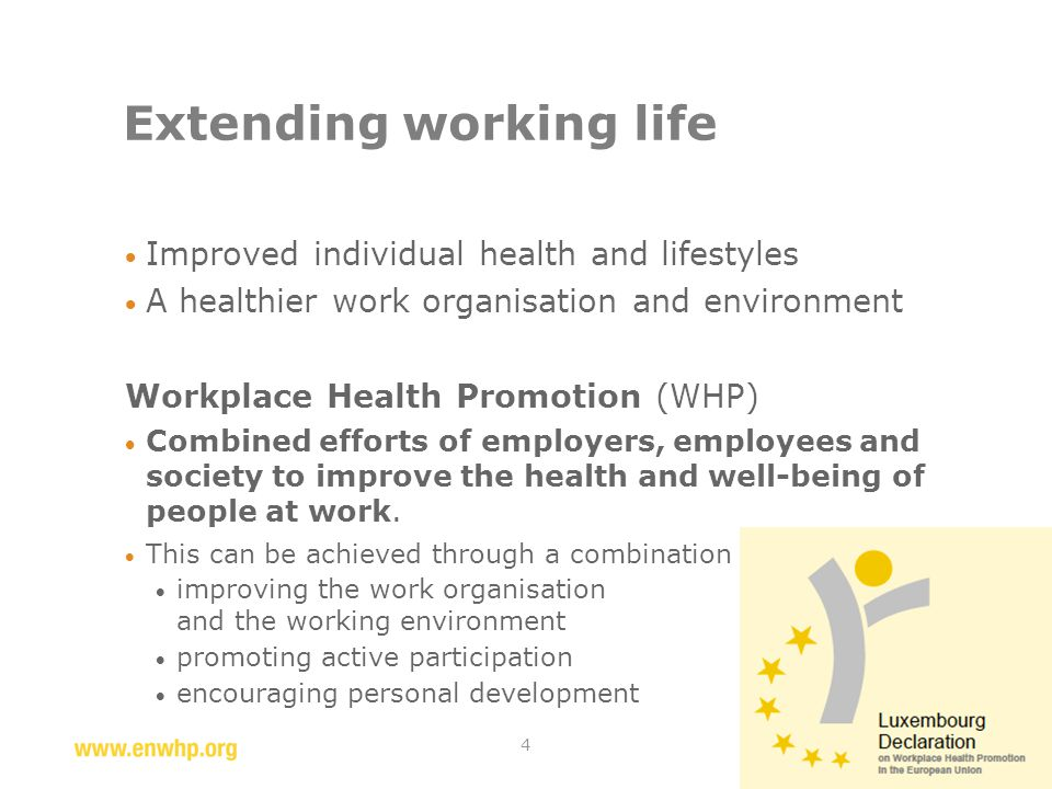 Extending working life  Improved individual health and lifestyles  A healthier work organisation and environment Workplace Health Promotion (WHP)  Combined efforts of employers, employees and society to improve the health and well-being of people at work.