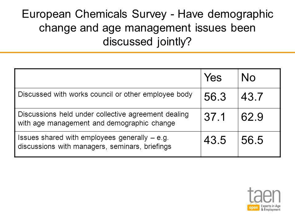 European Chemicals Survey - Have demographic change and age management issues been discussed jointly.