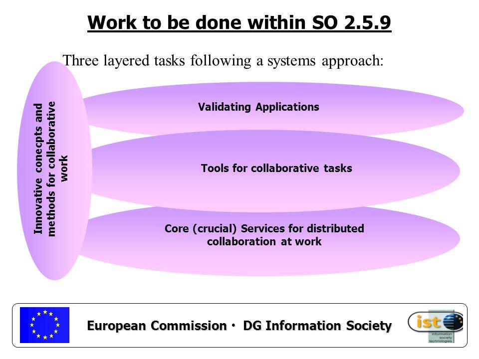 European Commission DG Information Society SO 2.5.9.