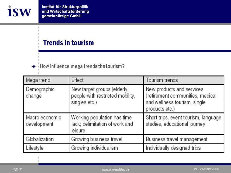 Institut für Strukturpolitik und Wirtschaftsförderung gemeinnützige GmbH Page 11 www.isw-institut.de 21 February 2008 Trends in tourism  How influence mega trends the tourism?