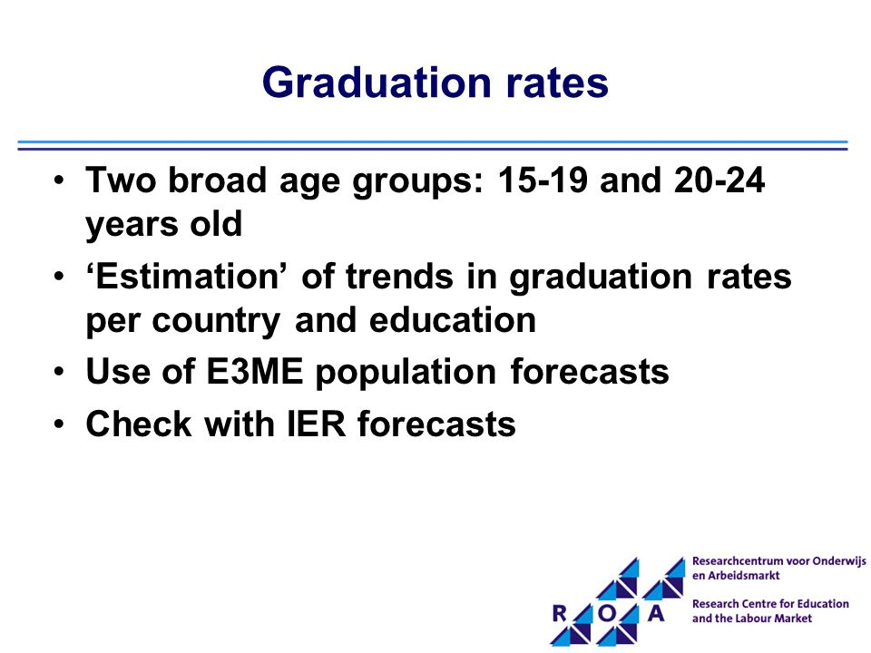 Graduation rates Two broad age groups: 15-19 and 20-24 years old 'Estimation' of trends in graduation rates per country and education Use of E3ME population forecasts Check with IER forecasts