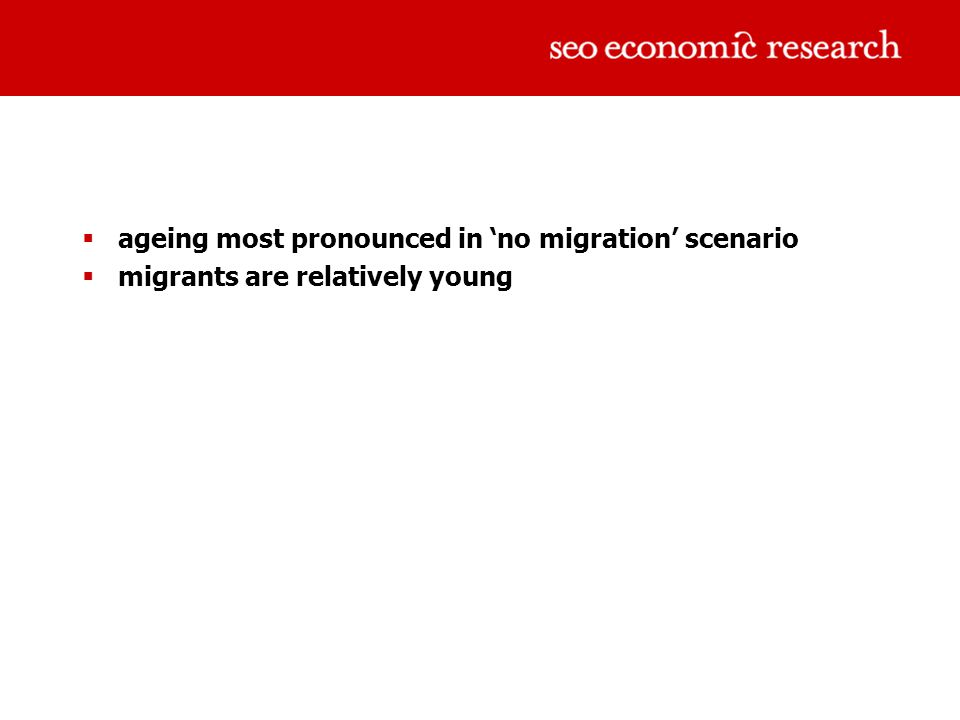  ageing most pronounced in 'no migration' scenario  migrants are relatively young