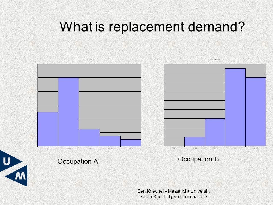 Ben Kriechel – Maastricht University What is replacement demand? A Occupation A Occupation B